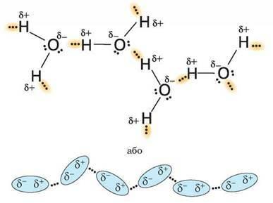 Будова молекули води. Поняття про водневий зв'язок і розчинність речовин » Шкільні Підручники